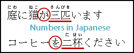 Numbers in Japanese
