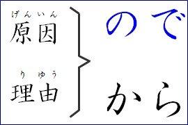Japanese grammar cause and reason