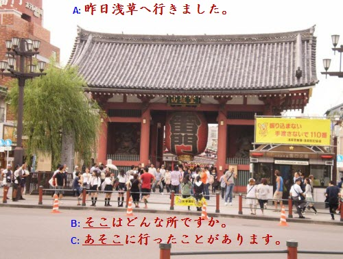 Japanese Demonstrative Expression