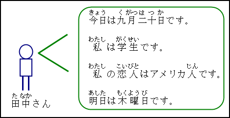 Japanese particle と (to) for quotation