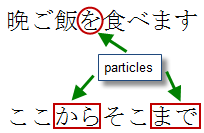 Japanese particles