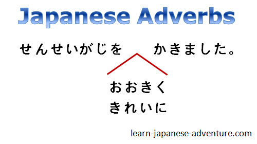 Japanese Adverbs