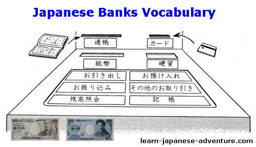 Japanese Banks Vocabulary