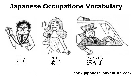 Japanese Occupations Vocabulary
