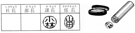 Japanese Office Vocabulary: inkan/hanko