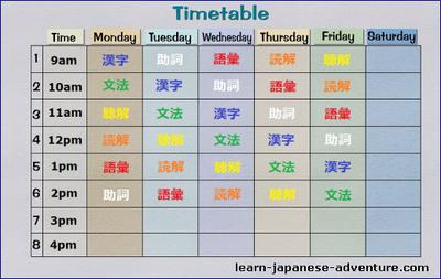Japanese Study Time Table