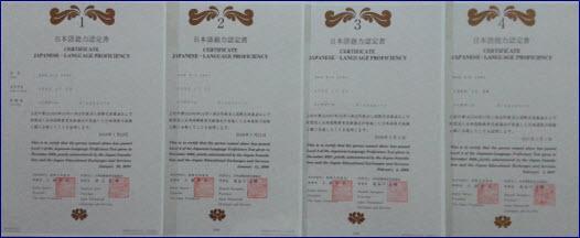 JLPT Certificates