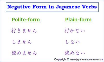 Negative form in Japanese Verbs